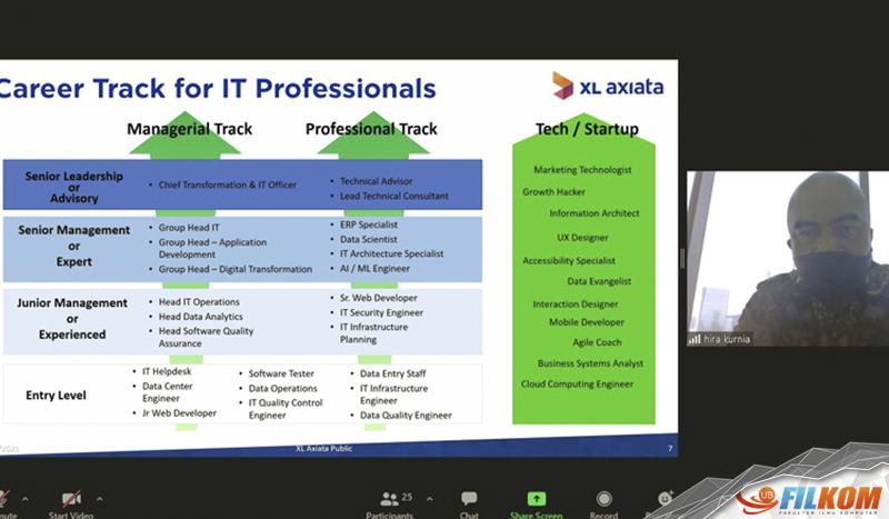 Karir dan Etika Profesi Teknologi Informasi di PT. XL Axiata, Tbk.